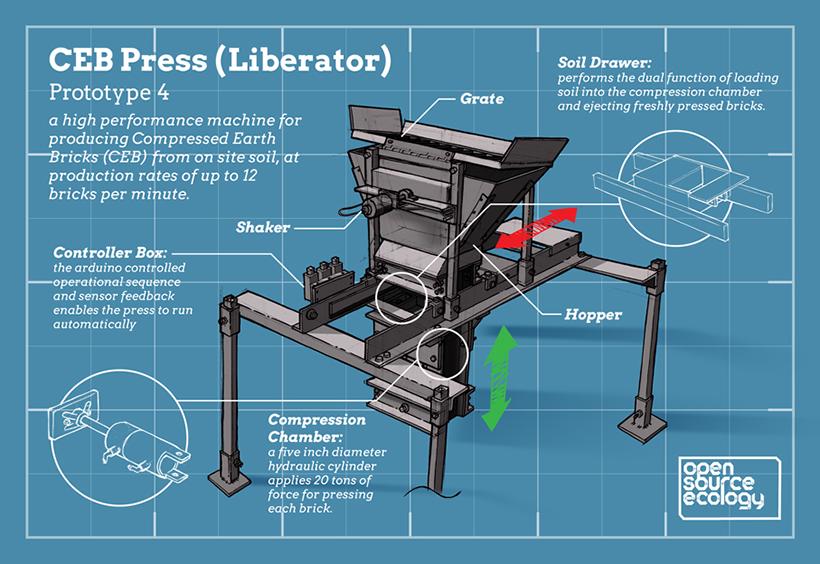 CEB Press + Power Cube Workshop