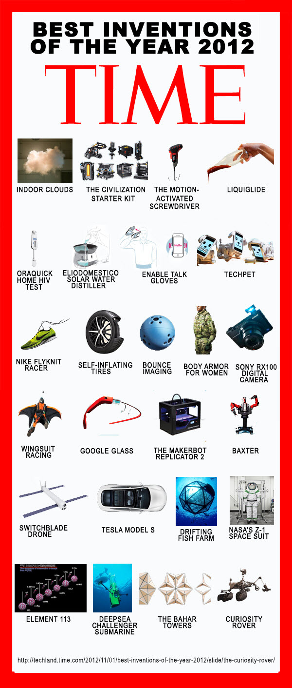 time-magazine-best-inventions-2012-infographic