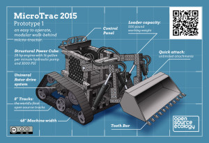 OSE-microtrac-2015-infographic-907x624px1-300x206.jpg