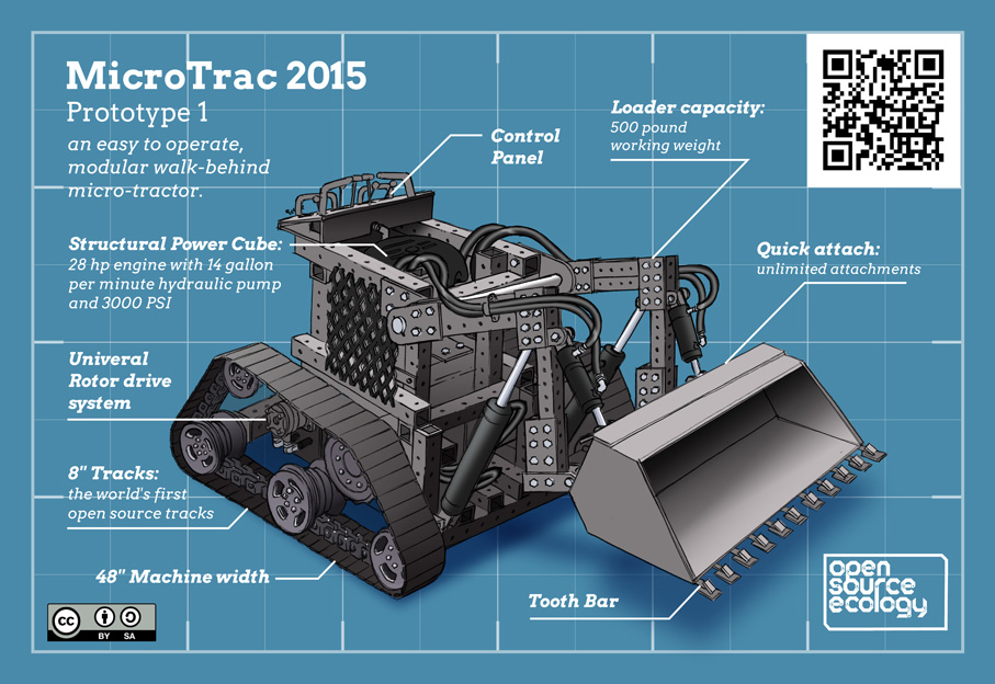 OSE-microtrac-2015-infographic-907x624px