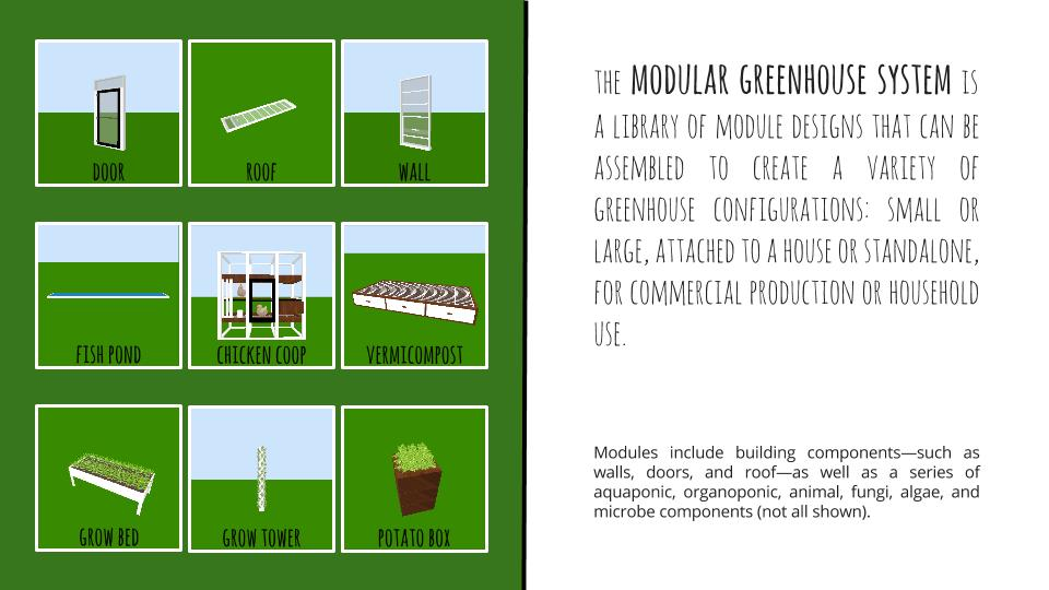Modular Greenhouse System- Infographic (3)